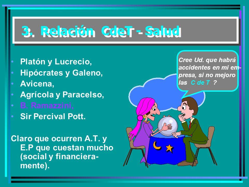 3. Relación CdeT - Salud Platón y Lucrecio, Hipócrates y Galeno,
