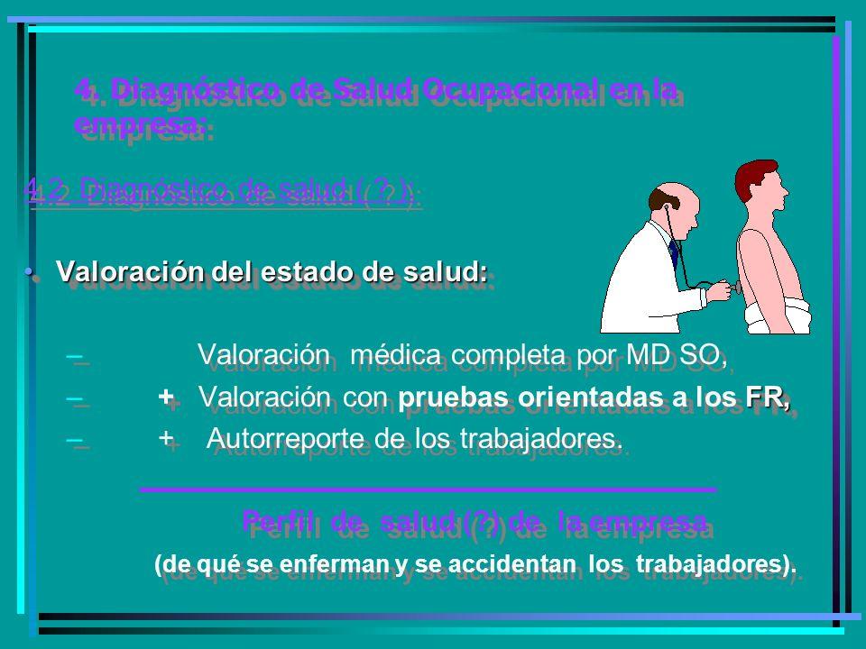 4. Diagnóstico de Salud Ocupacional en la empresa: