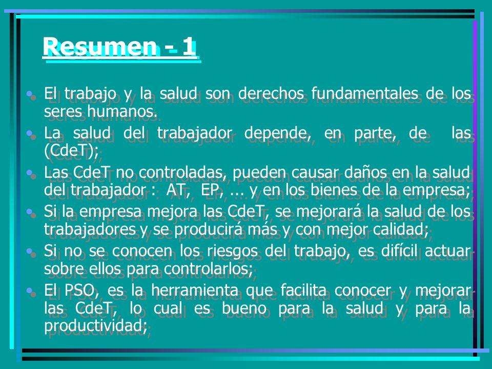 Resumen - 1 El trabajo y la salud son derechos fundamentales de los seres humanos. La salud del trabajador depende, en parte, de las (CdeT);