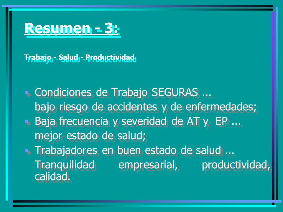 Resumen - 3: Trabajo - Salud - Productividad