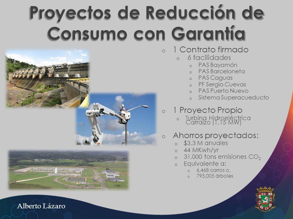 Proyectos de Reducción de Consumo con Garantía