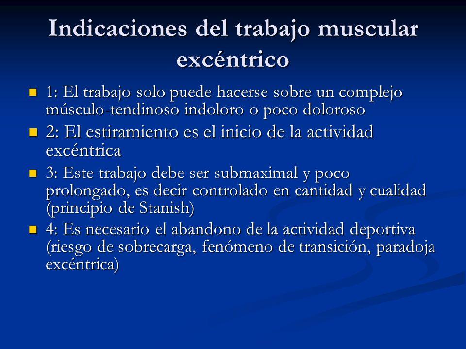 Indicaciones del trabajo muscular excéntrico