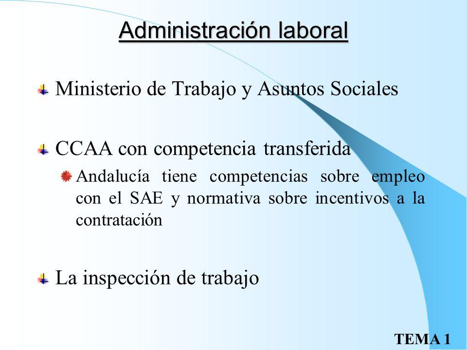 Administración laboral