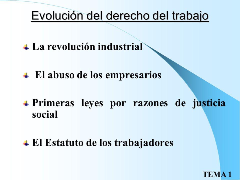 Evolución del derecho del trabajo