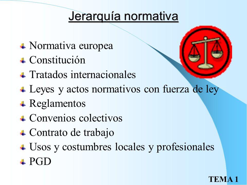 Jerarquía normativa Normativa europea Constitución