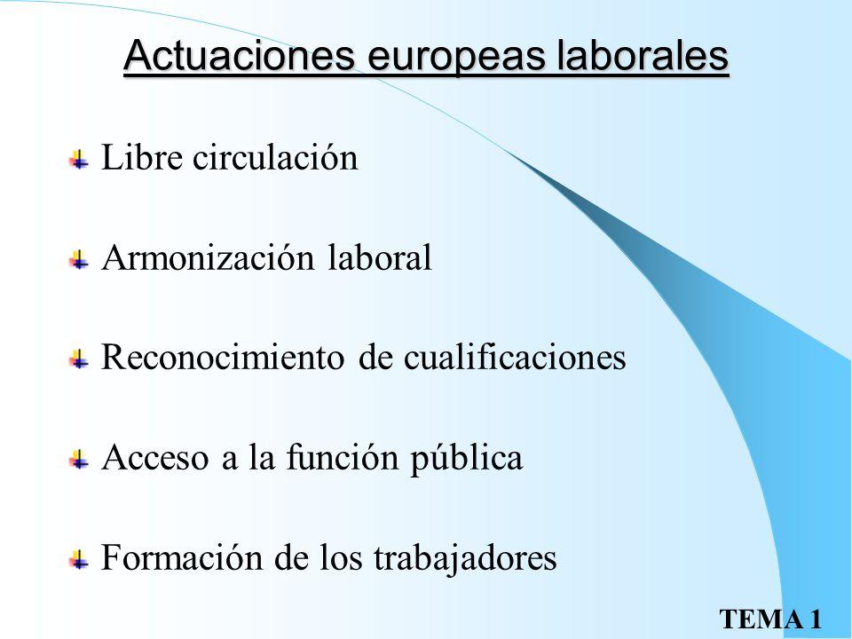 Actuaciones europeas laborales