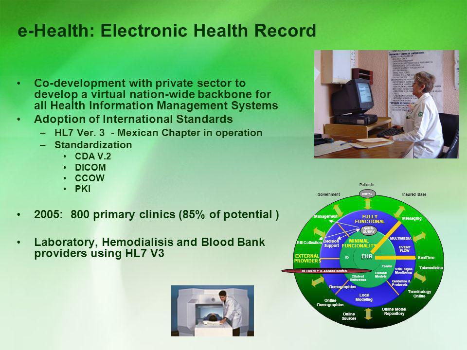 e-Health: Electronic Health Record