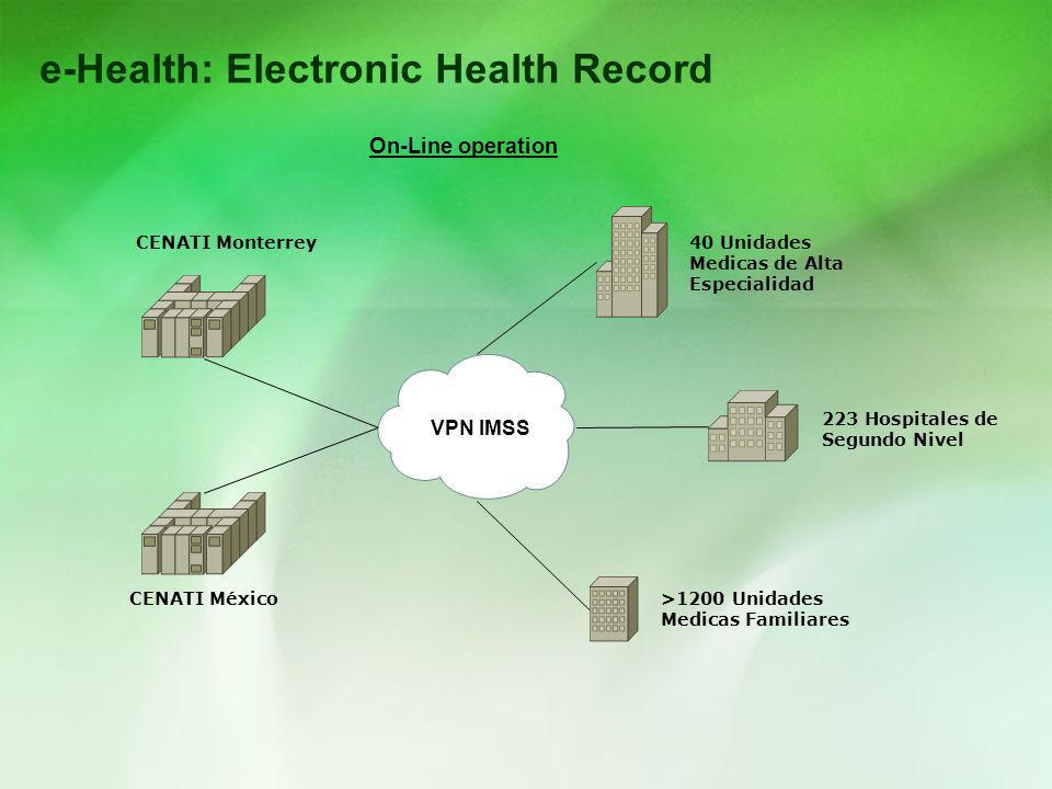 e-Health: Electronic Health Record