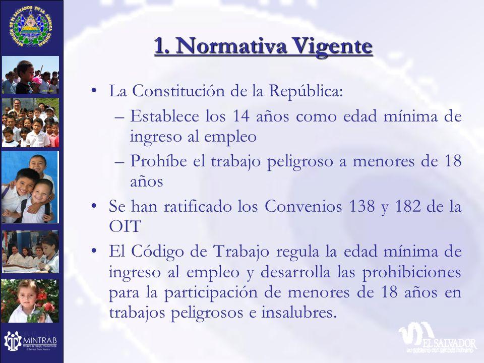 1. Normativa Vigente La Constitución de la República: