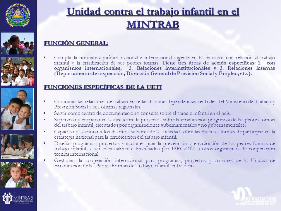 Unidad contra el trabajo infantil en el MINTRAB