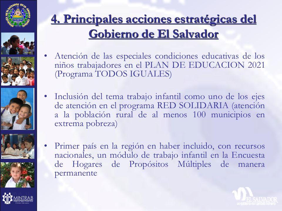 4. Principales acciones estratégicas del Gobierno de El Salvador