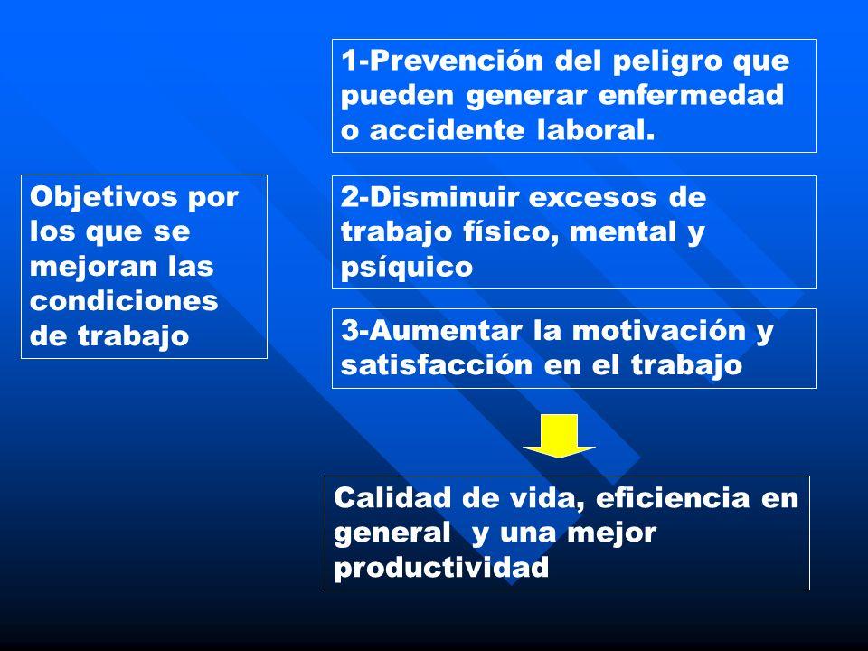 1-Prevención del peligro que pueden generar enfermedad o accidente laboral.