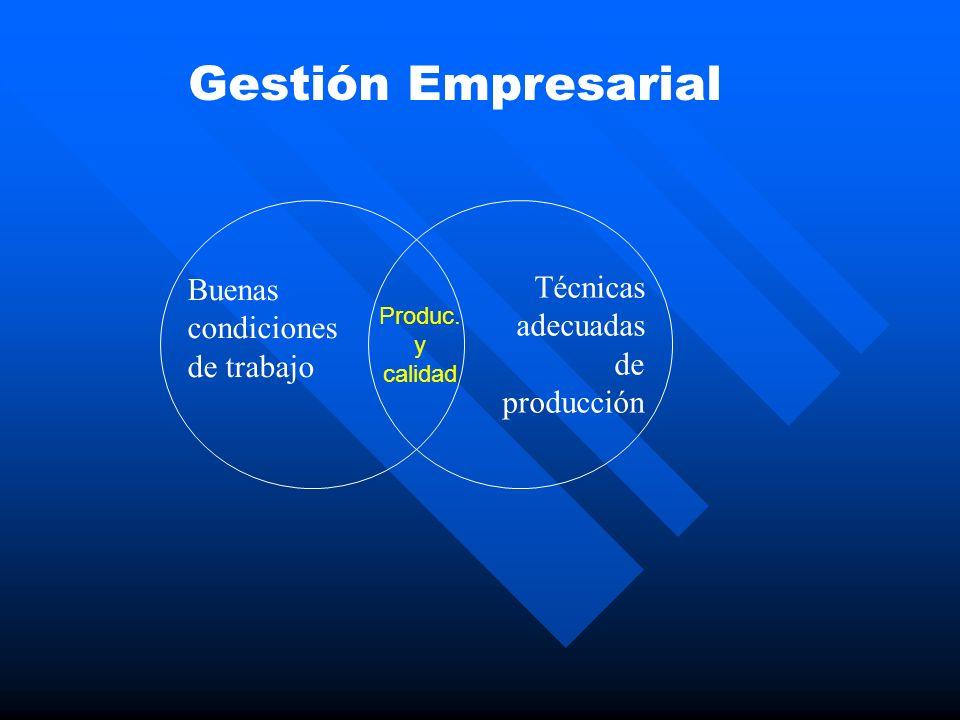 Gestión Empresarial Buenas condiciones de trabajo