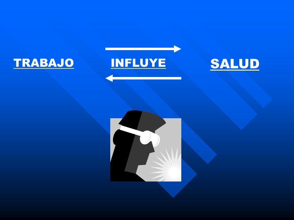 TRABAJO INFLUYE SALUD