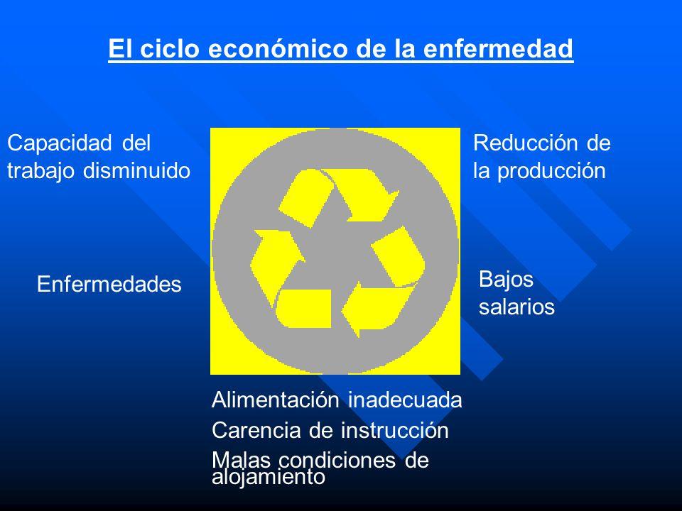 El ciclo económico de la enfermedad