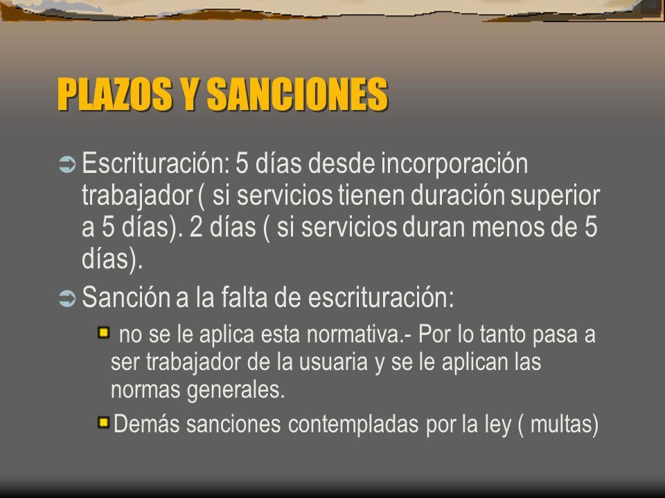PLAZOS Y SANCIONES