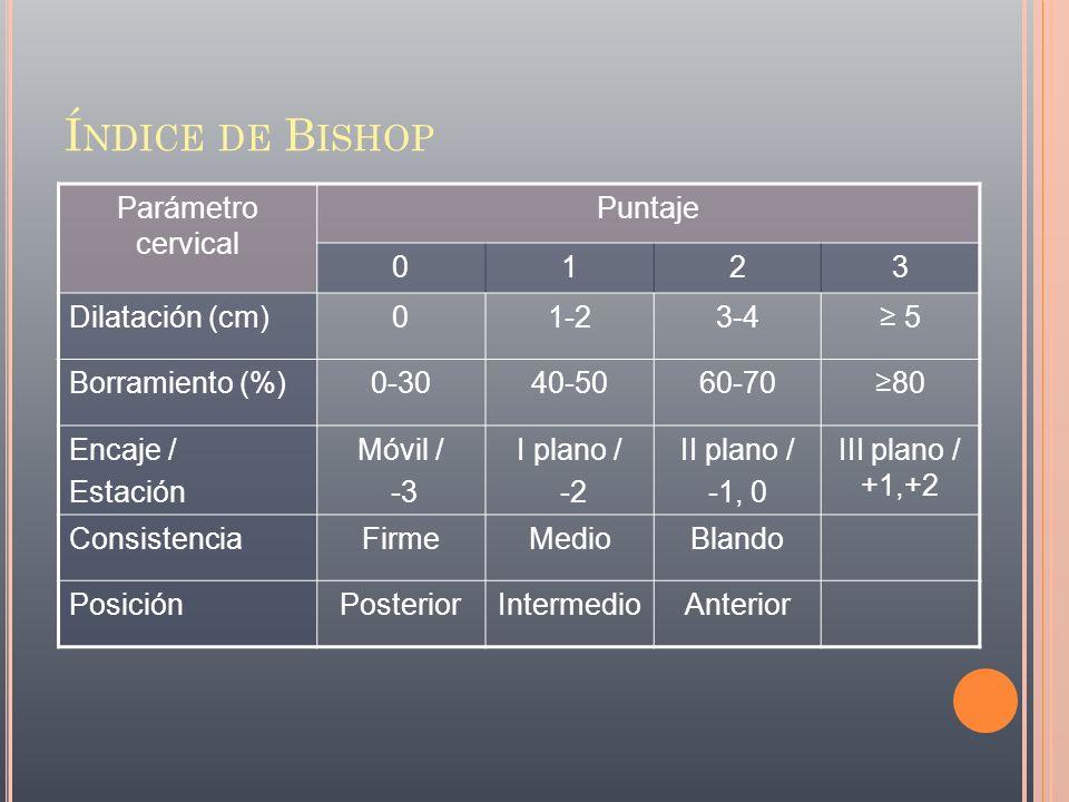 Índice de Bishop Parámetro cervical Puntaje 1 2 3 Dilatación (cm) 1-2
