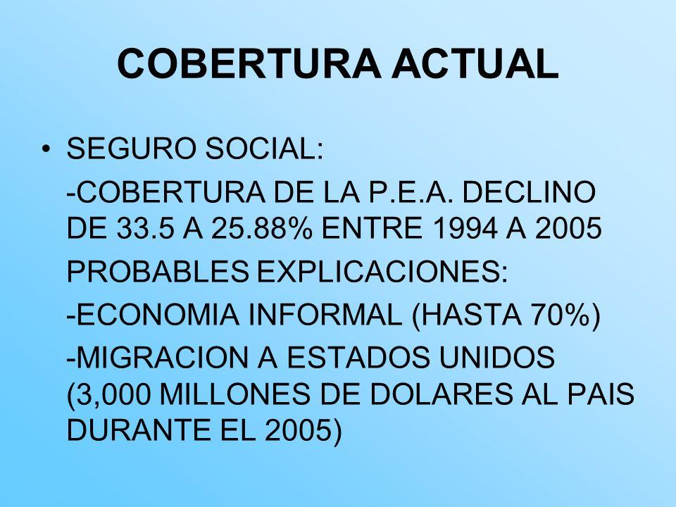 COBERTURA ACTUAL SEGURO SOCIAL:
