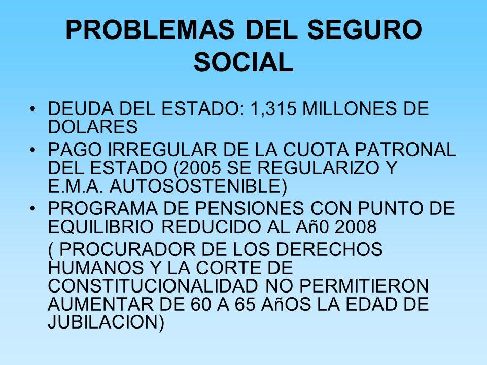PROBLEMAS DEL SEGURO SOCIAL