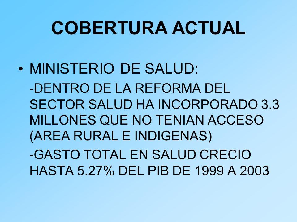 COBERTURA ACTUAL MINISTERIO DE SALUD: