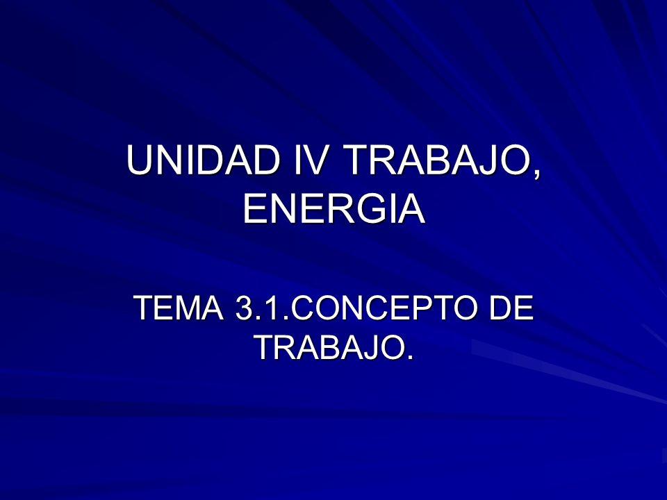 UNIDAD IV TRABAJO, ENERGIA
