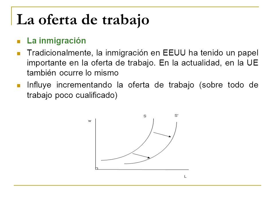La oferta de trabajo La inmigración