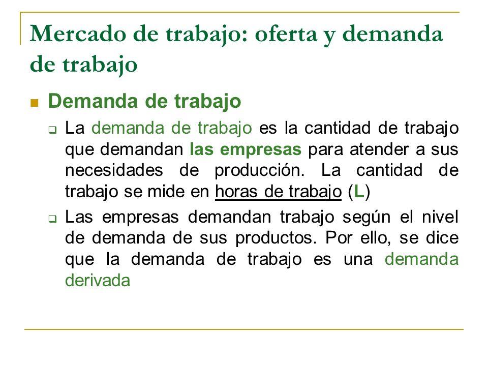 Mercado de trabajo: oferta y demanda de trabajo