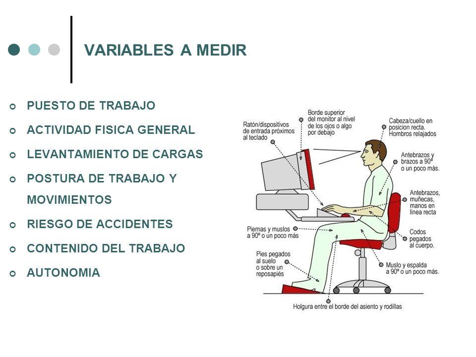 VARIABLES A MEDIR PUESTO DE TRABAJO ACTIVIDAD FISICA GENERAL