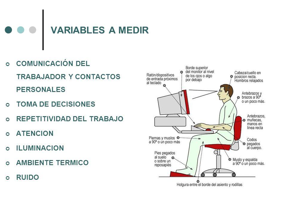 VARIABLES A MEDIR COMUNICACIÓN DEL TRABAJADOR Y CONTACTOS PERSONALES