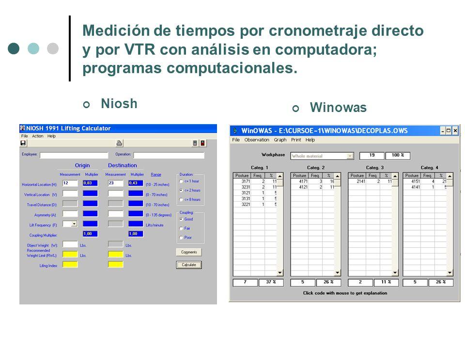 Medición de tiempos por cronometraje directo y por VTR con análisis en computadora; programas computacionales.