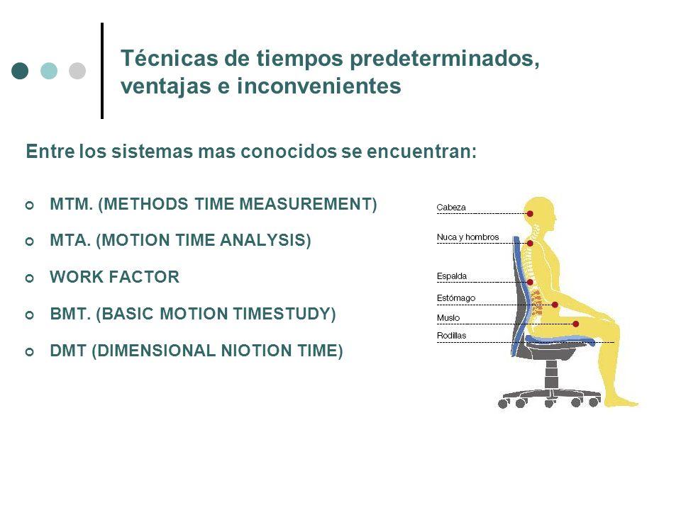 Técnicas de tiempos predeterminados, ventajas e inconvenientes