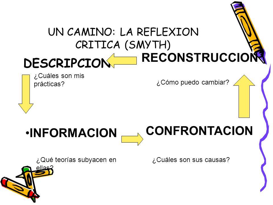UN CAMINO: LA REFLEXION CRITICA (SMYTH)