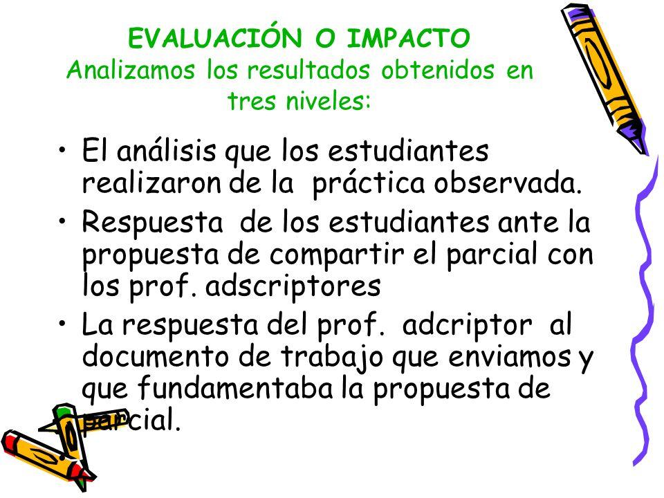El análisis que los estudiantes realizaron de la práctica observada.