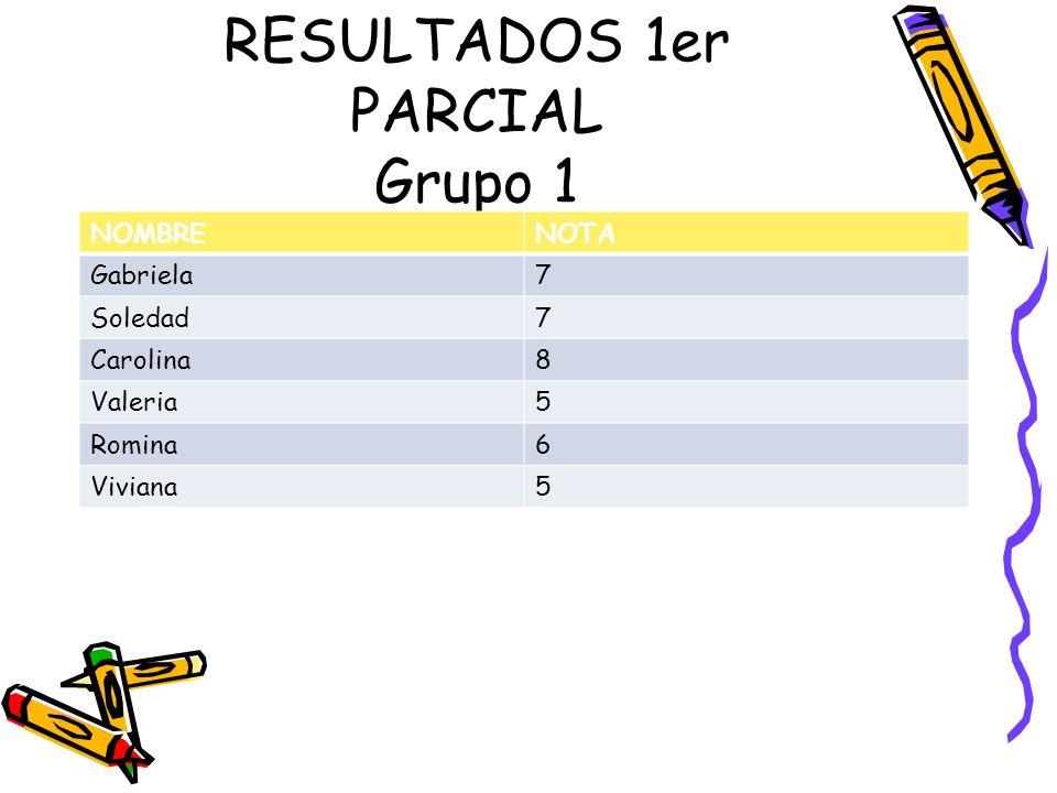 RESULTADOS 1er PARCIAL Grupo 1