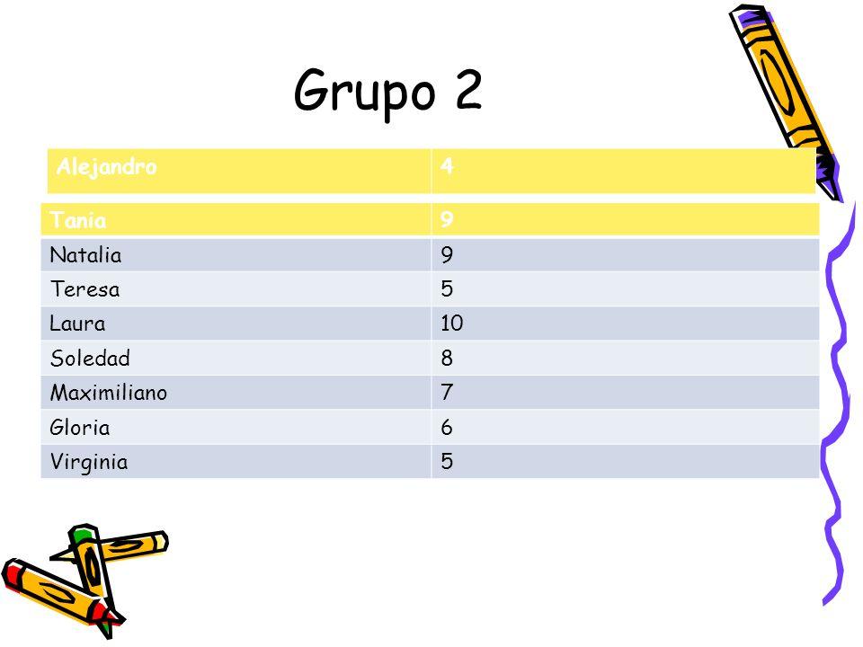 Grupo 2 Alejandro 4 Tania 9 Natalia Teresa 5 Laura 10 Soledad 8