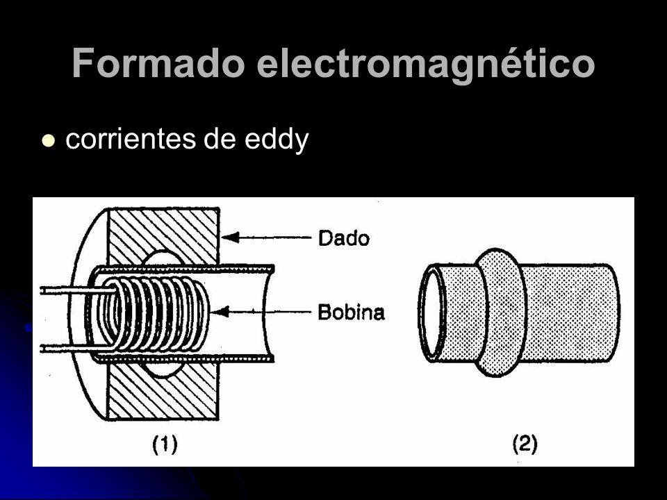 Formado electromagnético