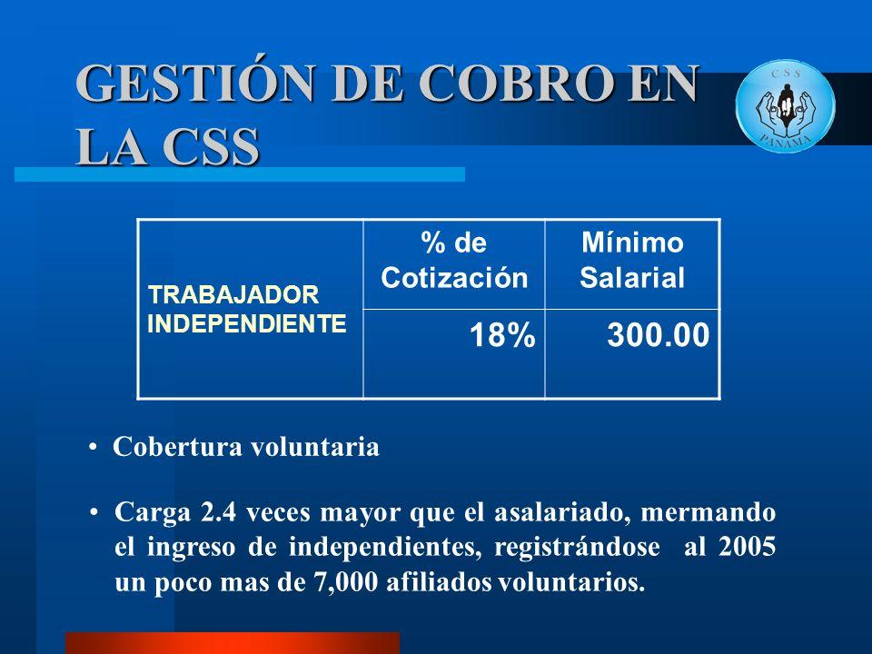GESTIÓN DE COBRO EN LA CSS