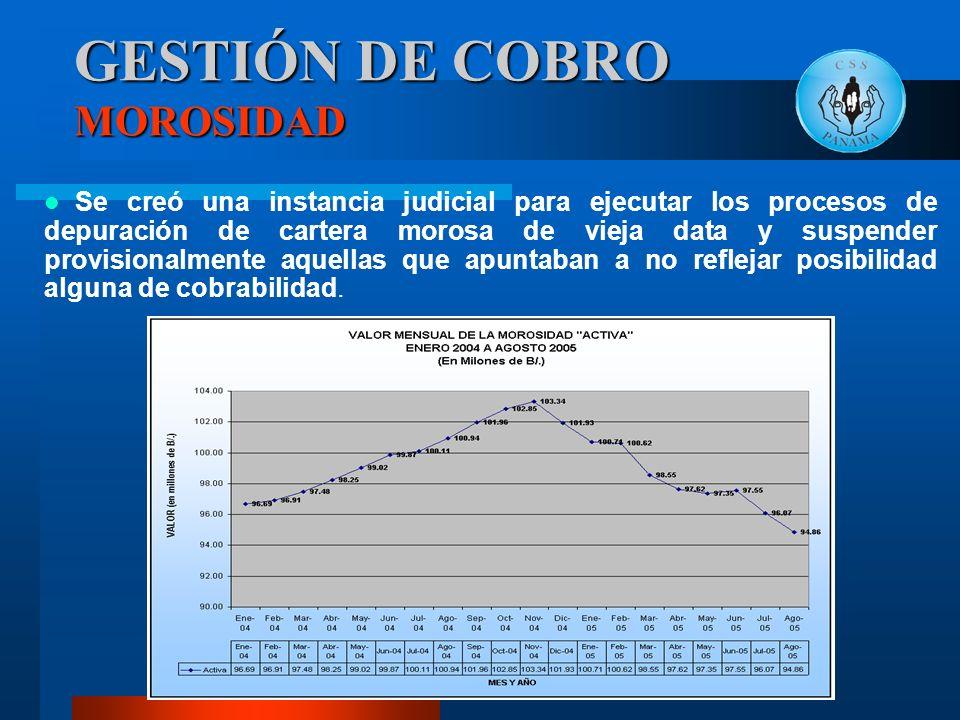 GESTIÓN DE COBRO MOROSIDAD