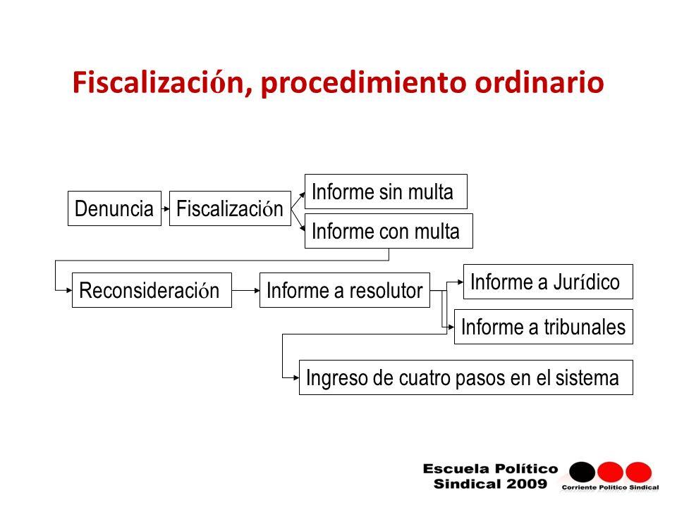Fiscalización, procedimiento ordinario