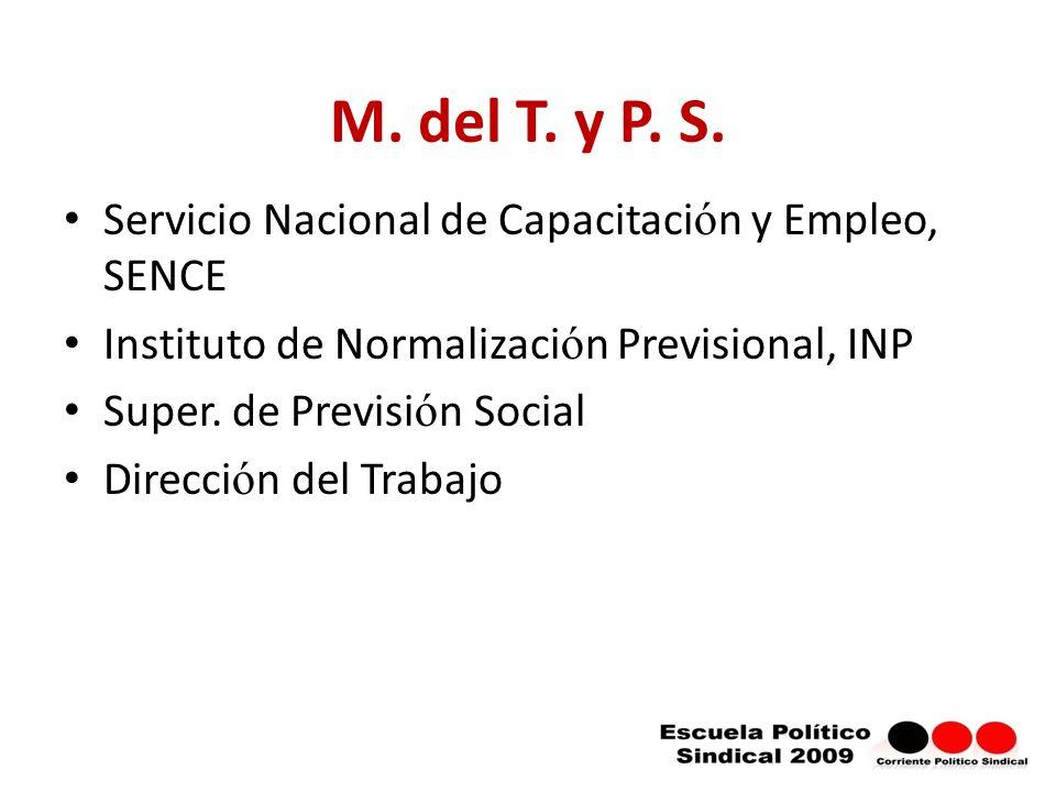 M. del T. y P. S. Servicio Nacional de Capacitación y Empleo, SENCE