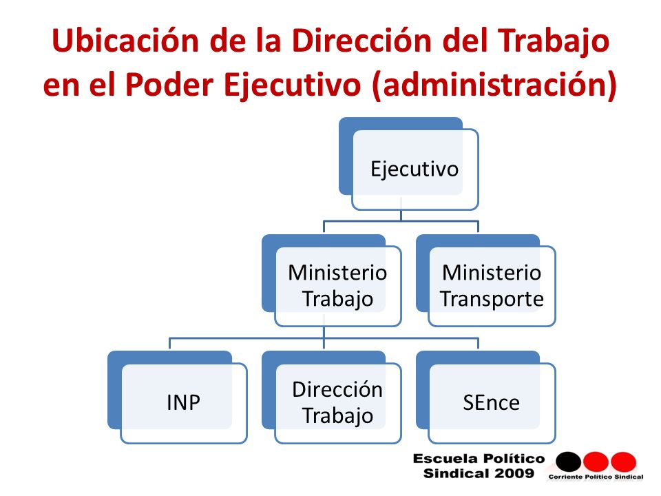 Ministerio Transporte