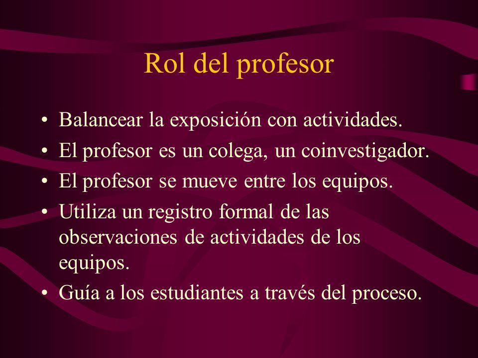 Rol del profesor Balancear la exposición con actividades.
