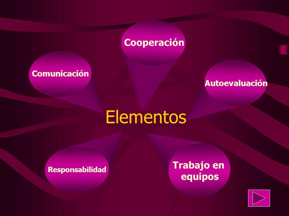Elementos Cooperación Trabajo en equipos Comunicación Autoevaluación