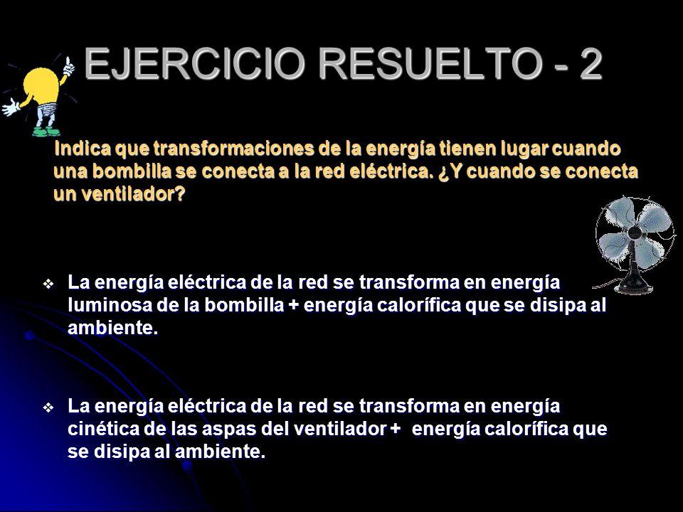 EJERCICIO RESUELTO - 2