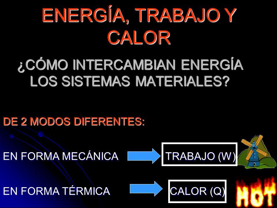 ¿CÓMO INTERCAMBIAN ENERGÍA LOS SISTEMAS MATERIALES