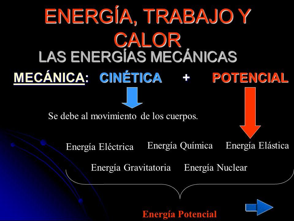 LAS ENERGÍAS MECÁNICAS