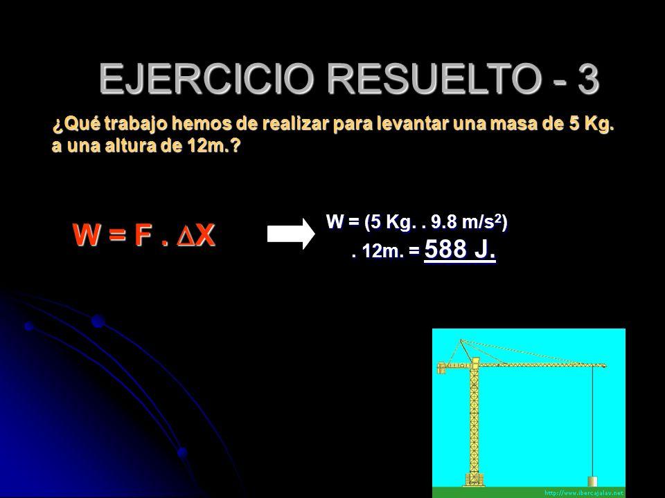 EJERCICIO RESUELTO - 3 W = F . DX