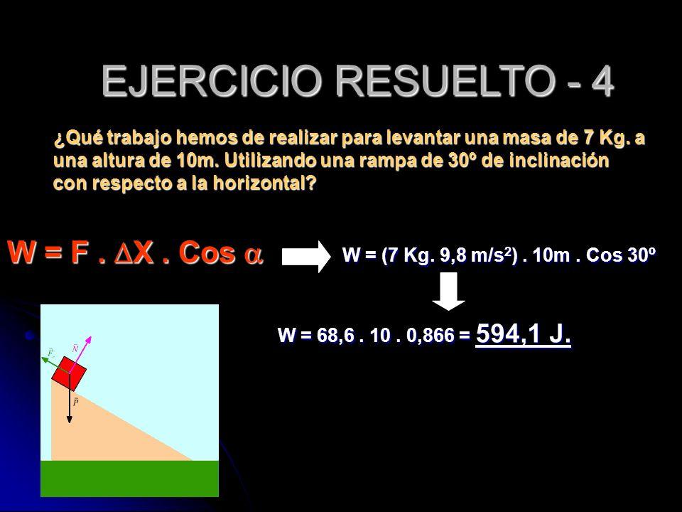 EJERCICIO RESUELTO - 4 W = F . DX . Cos a