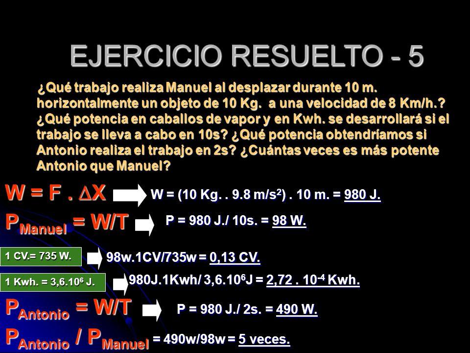 EJERCICIO RESUELTO - 5 W = F . DX PManuel = W/T PAntonio = W/T