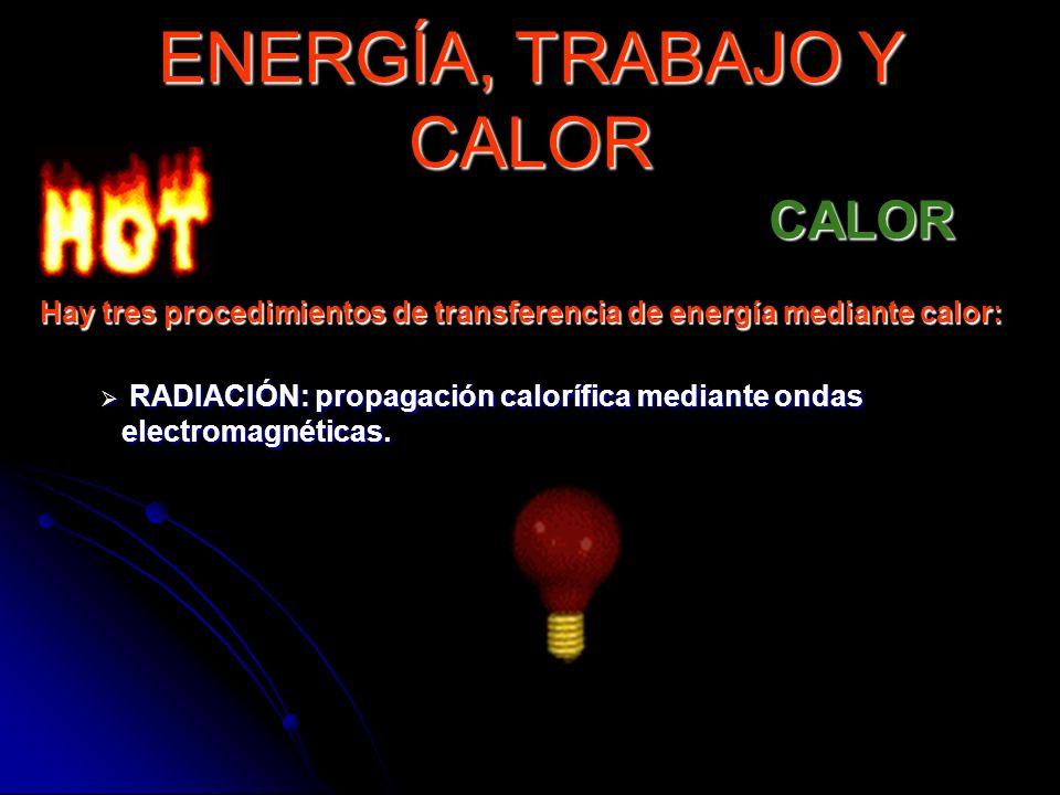 ENERGÍA, TRABAJO Y CALOR